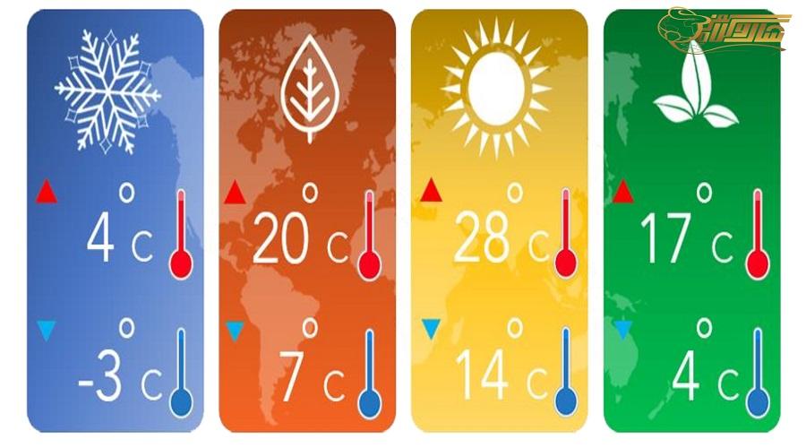 آب و هوا در تور استانبول
